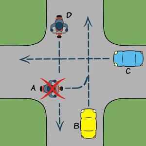 Oversteken van kruispunten